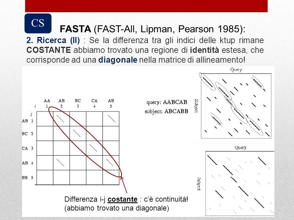 CS FASTA (FAST-All, Lipman, Pearson 1985):