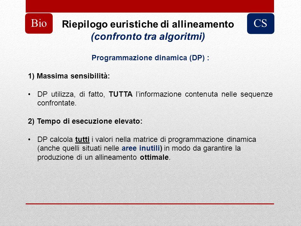 Bio CS Riepilogo euristiche di allineamento (confronto tra algoritmi)
