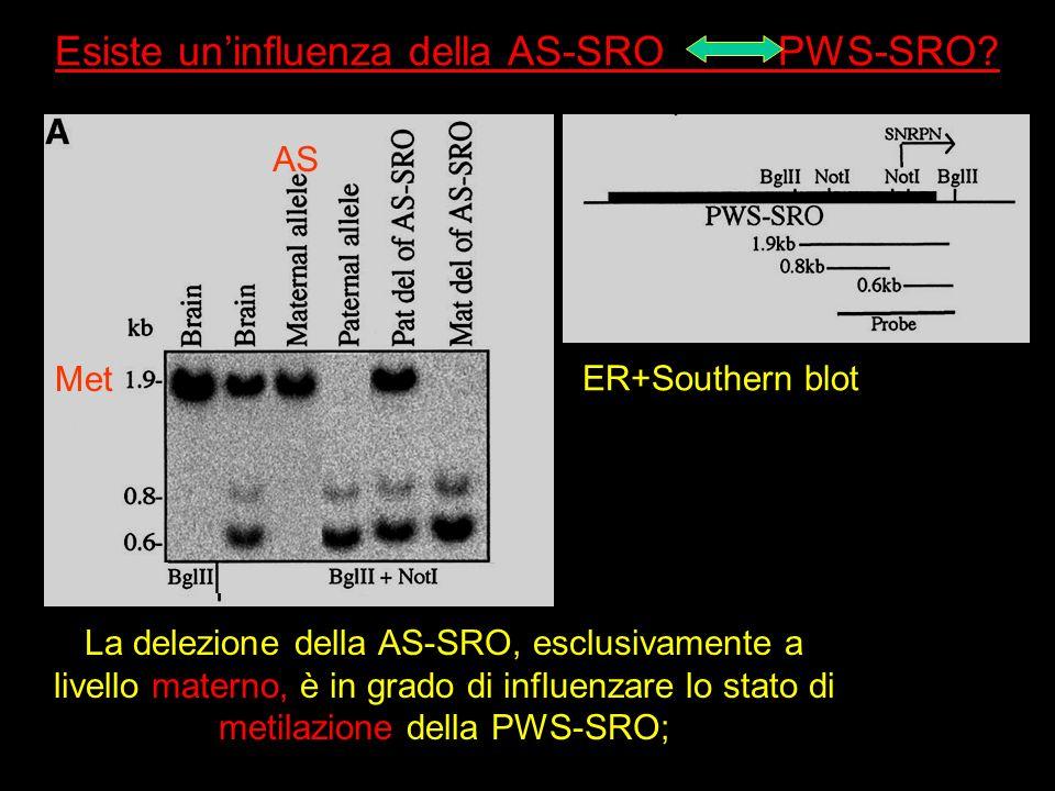 Esiste un'influenza della AS-SRO PWS-SRO