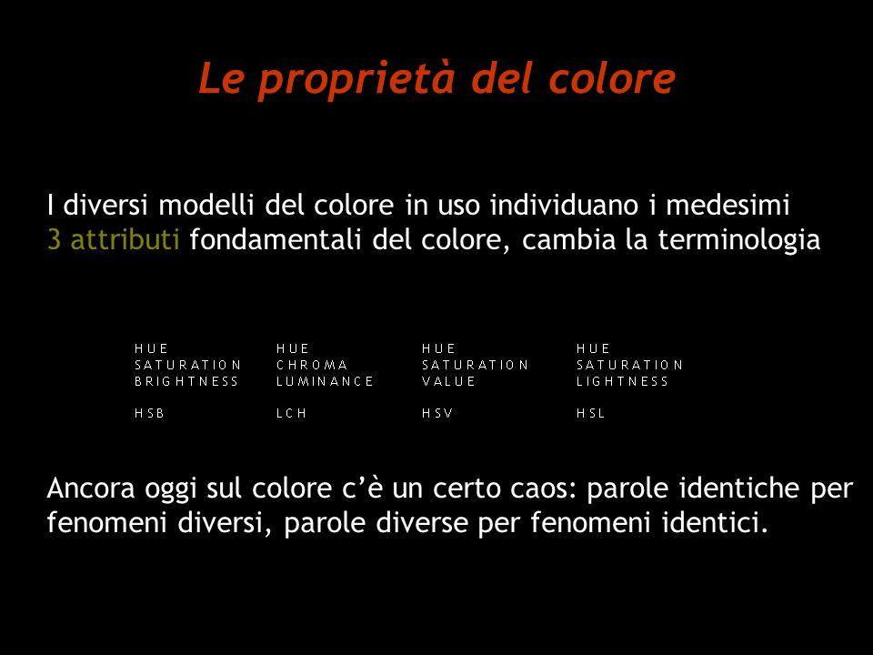 Le proprietà del colore