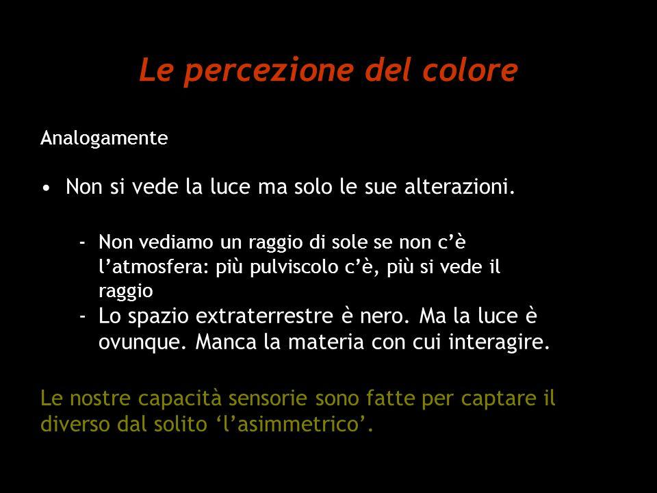 Le percezione del colore