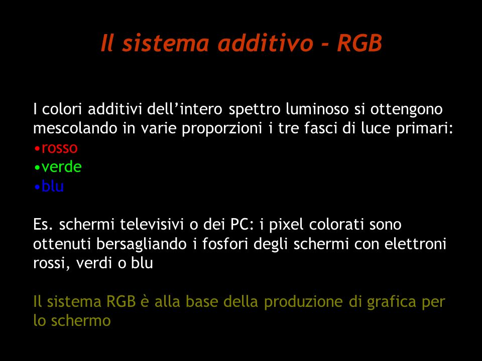 Il sistema additivo - RGB