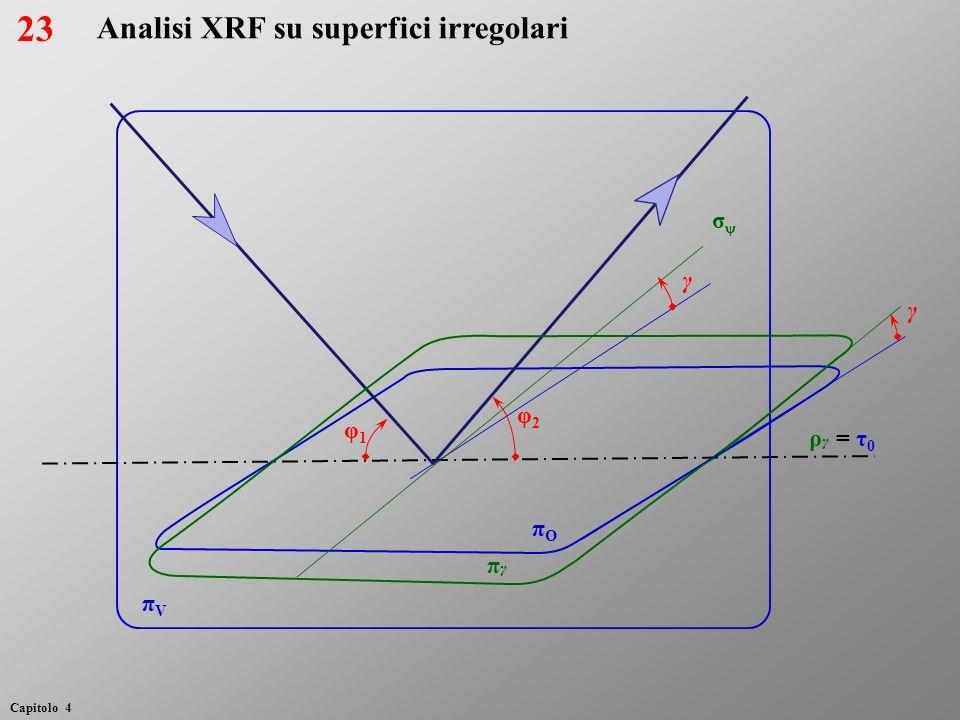 23 Analisi XRF su superfici irregolari σψ γ γ φ2 φ1 ργ = τ0 πO πγ πV