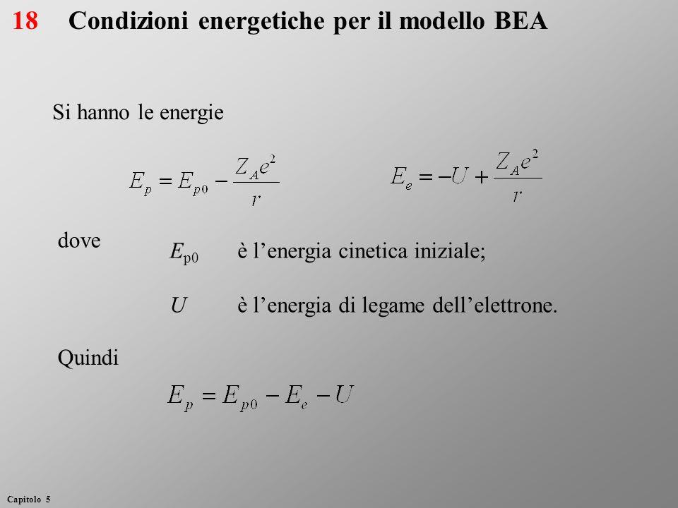 Condizioni energetiche per il modello BEA