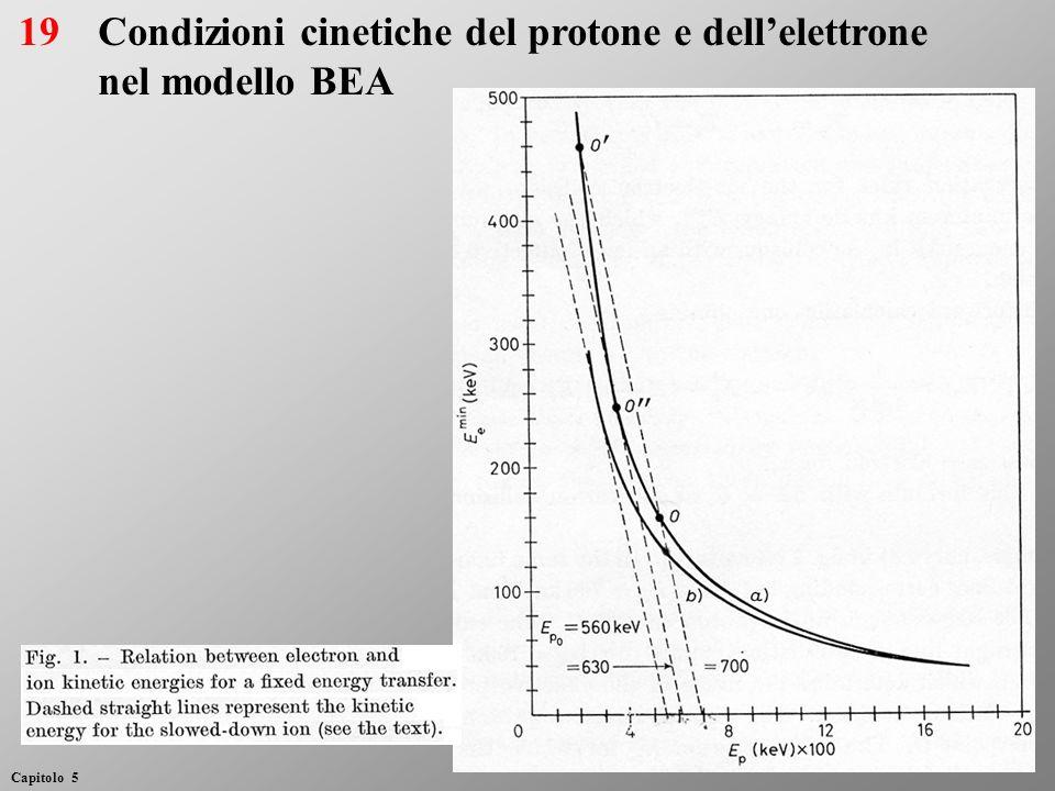 Condizioni cinetiche del protone e dell'elettrone nel modello BEA