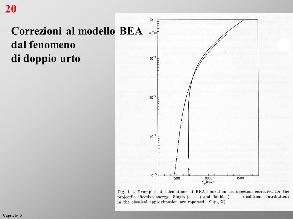 Correzioni al modello BEA dal fenomeno di doppio urto