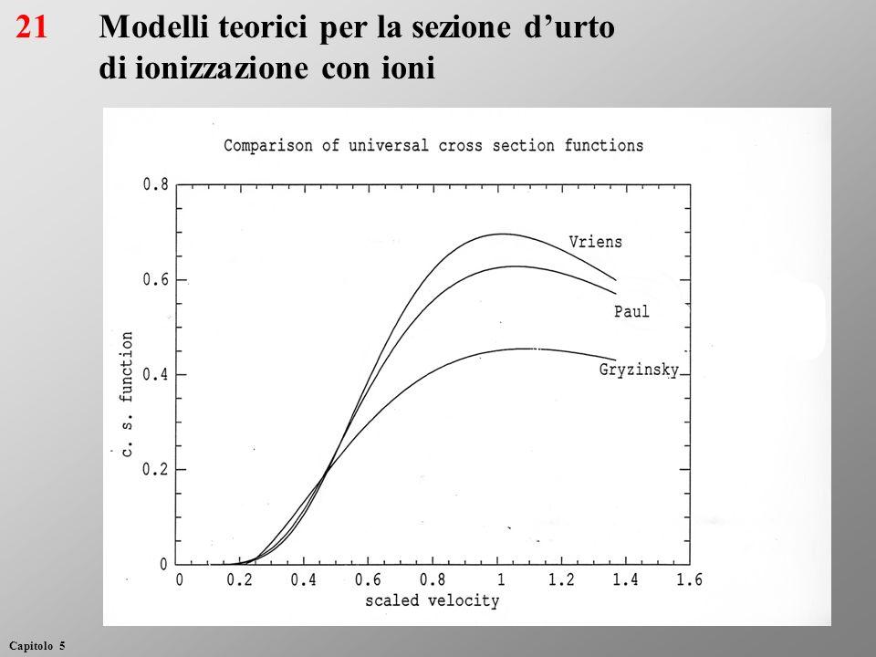Modelli teorici per la sezione d'urto di ionizzazione con ioni