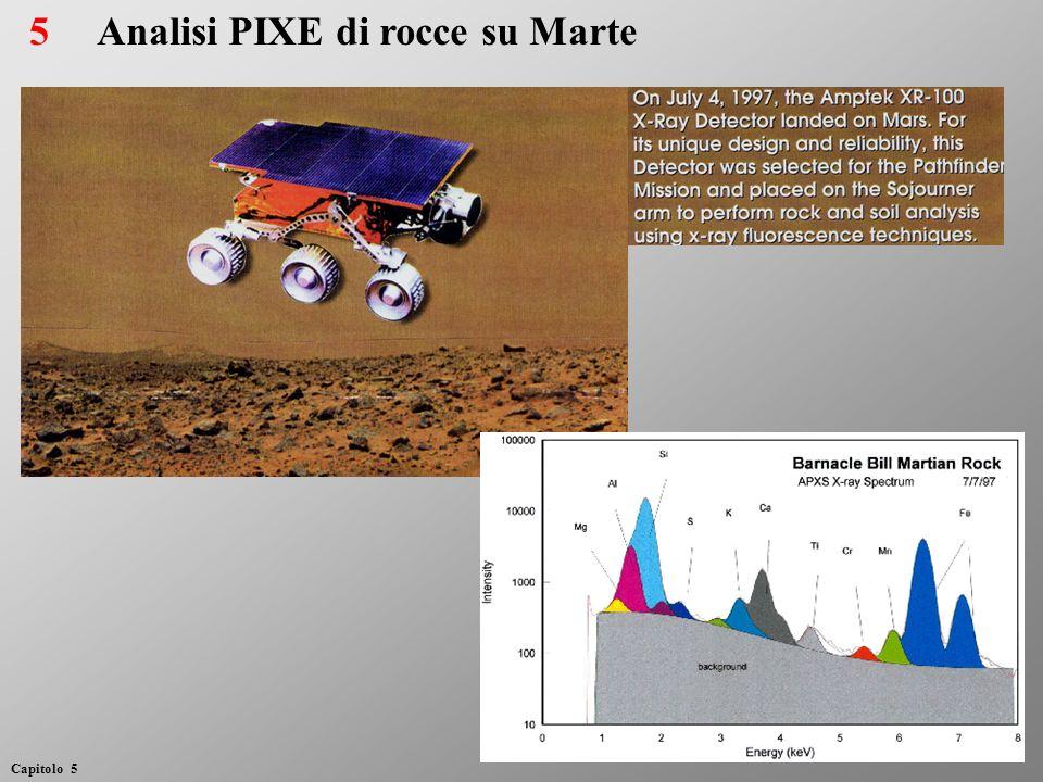 Analisi PIXE di rocce su Marte