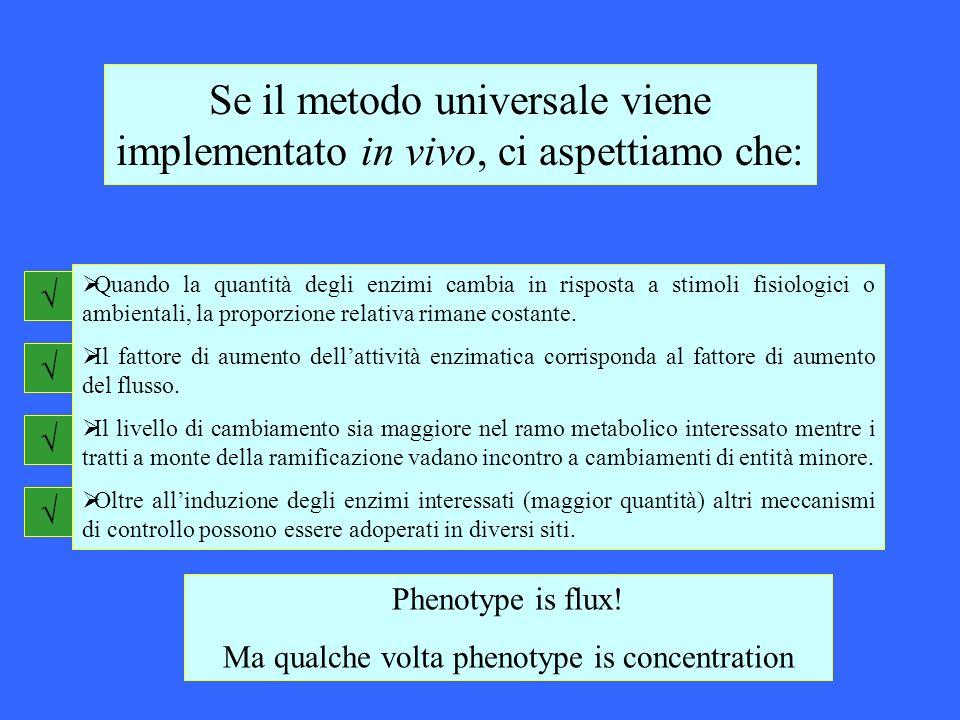 Se il metodo universale viene implementato in vivo, ci aspettiamo che: