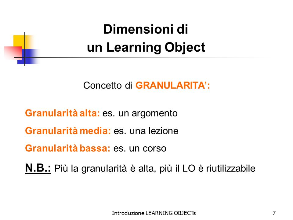 Dimensioni di un Learning Object