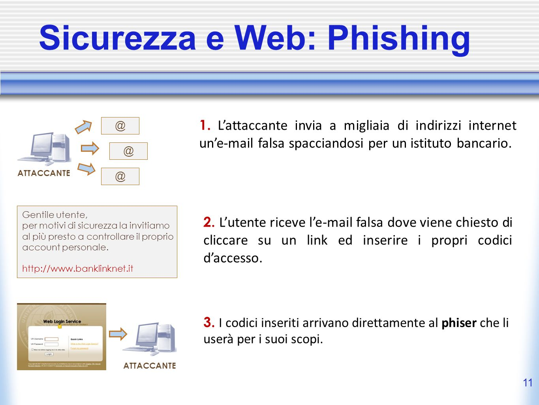 Sicurezza e Web: Phishing