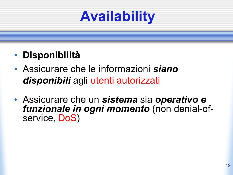 Availability Disponibilità