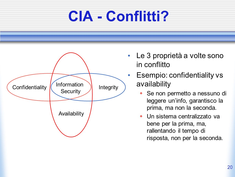 CIA - Conflitti Le 3 proprietà a volte sono in conflitto