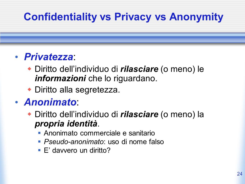 Confidentiality vs Privacy vs Anonymity
