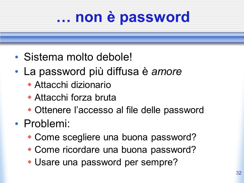 … non è password Sistema molto debole! La password più diffusa è amore