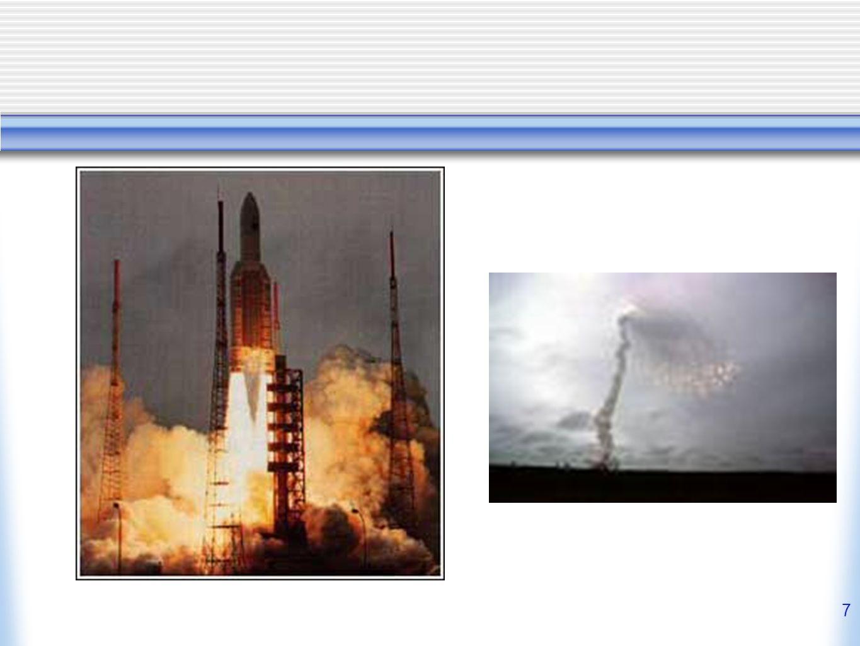 Ariane 5 flight 501 4 June 1996