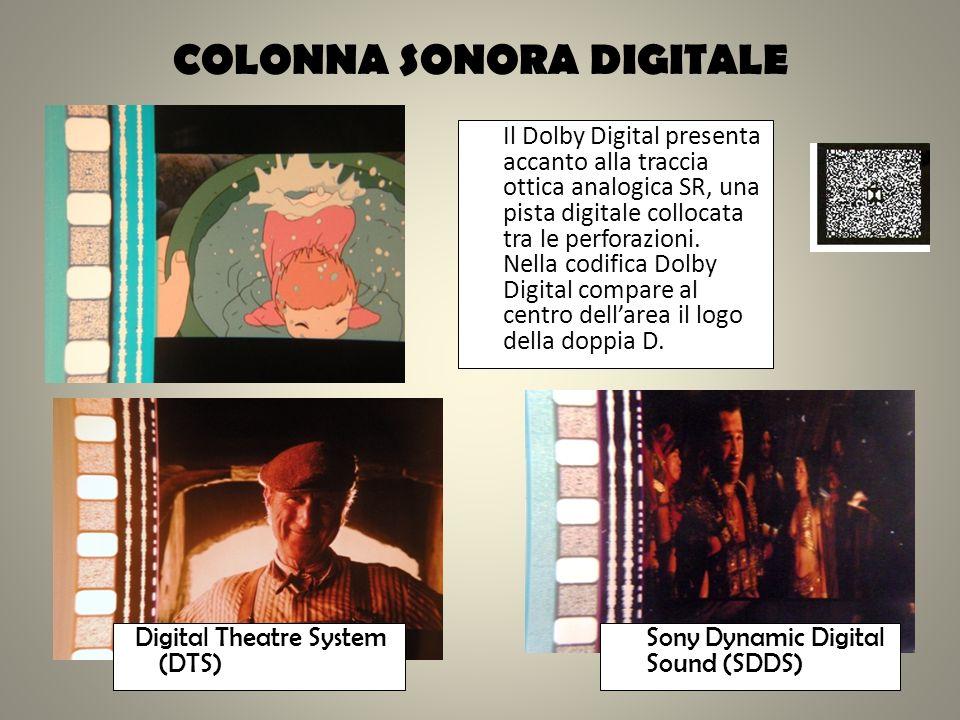 COLONNA SONORA DIGITALE