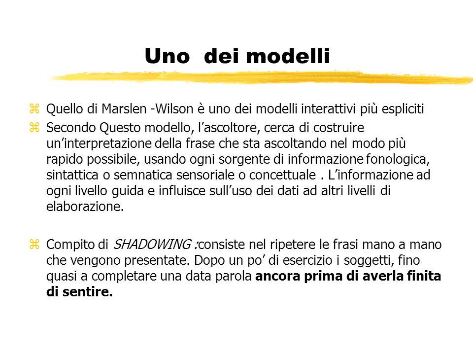 Uno dei modelliQuello di Marslen -Wilson è uno dei modelli interattivi più espliciti.