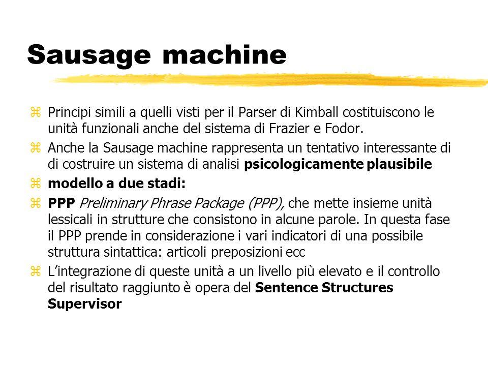 Sausage machine Principi simili a quelli visti per il Parser di Kimball costituiscono le unità funzionali anche del sistema di Frazier e Fodor.