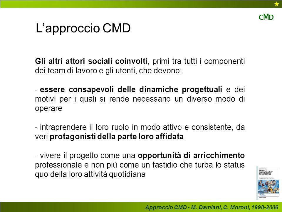 CMD L'approccio CMD. Gli altri attori sociali coinvolti, primi tra tutti i componenti dei team di lavoro e gli utenti, che devono: