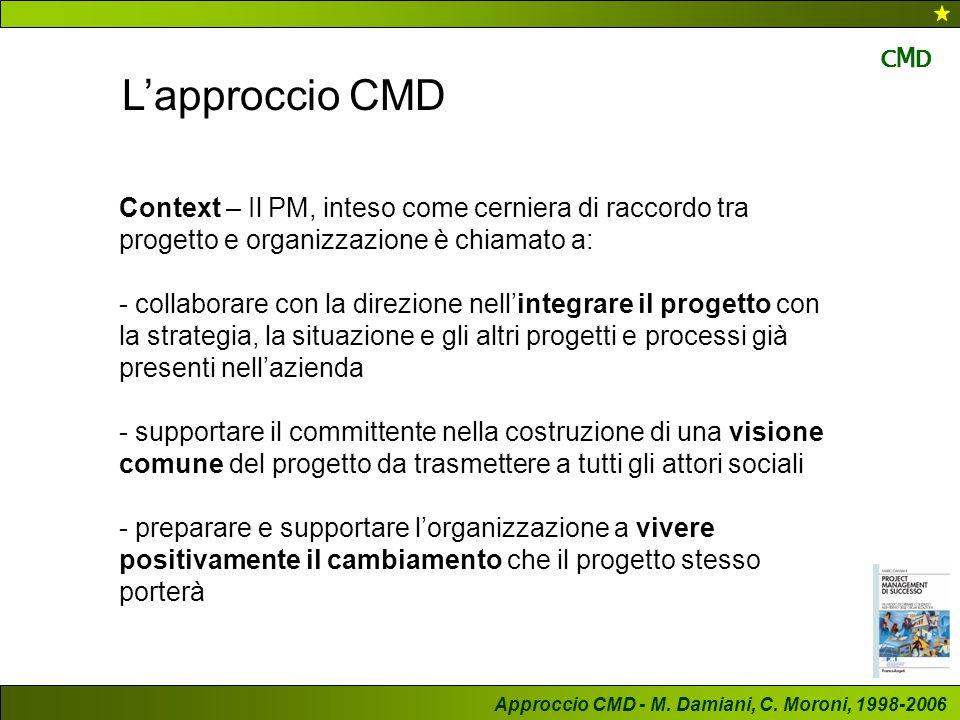 CMD L'approccio CMD. Context – Il PM, inteso come cerniera di raccordo tra progetto e organizzazione è chiamato a: