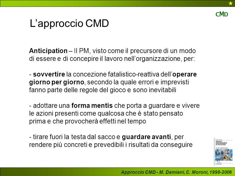 CMD L'approccio CMD. Anticipation – Il PM, visto come il precursore di un modo di essere e di concepire il lavoro nell'organizzazione, per: