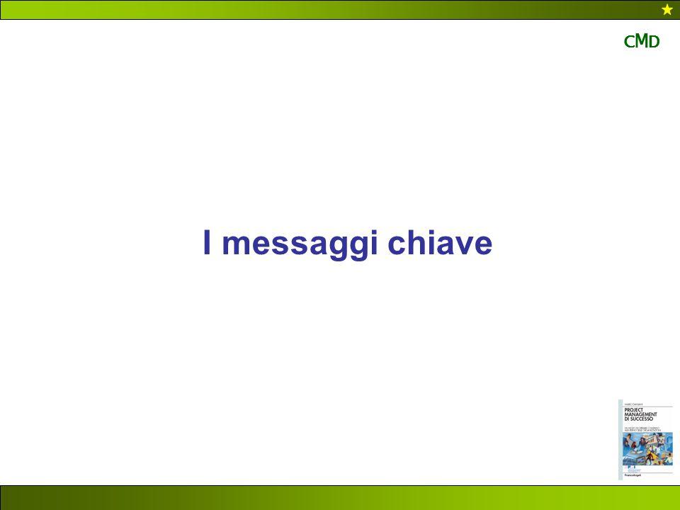 CMD I messaggi chiave