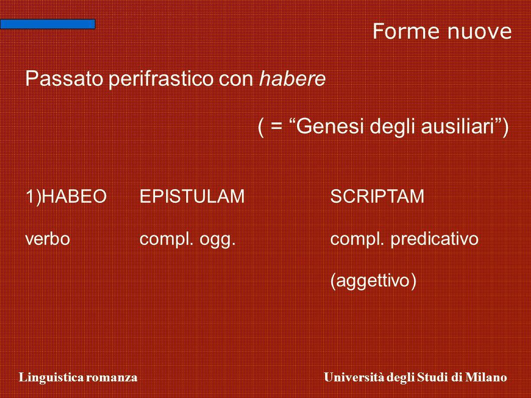 Passato perifrastico con habere ( = Genesi degli ausiliari )