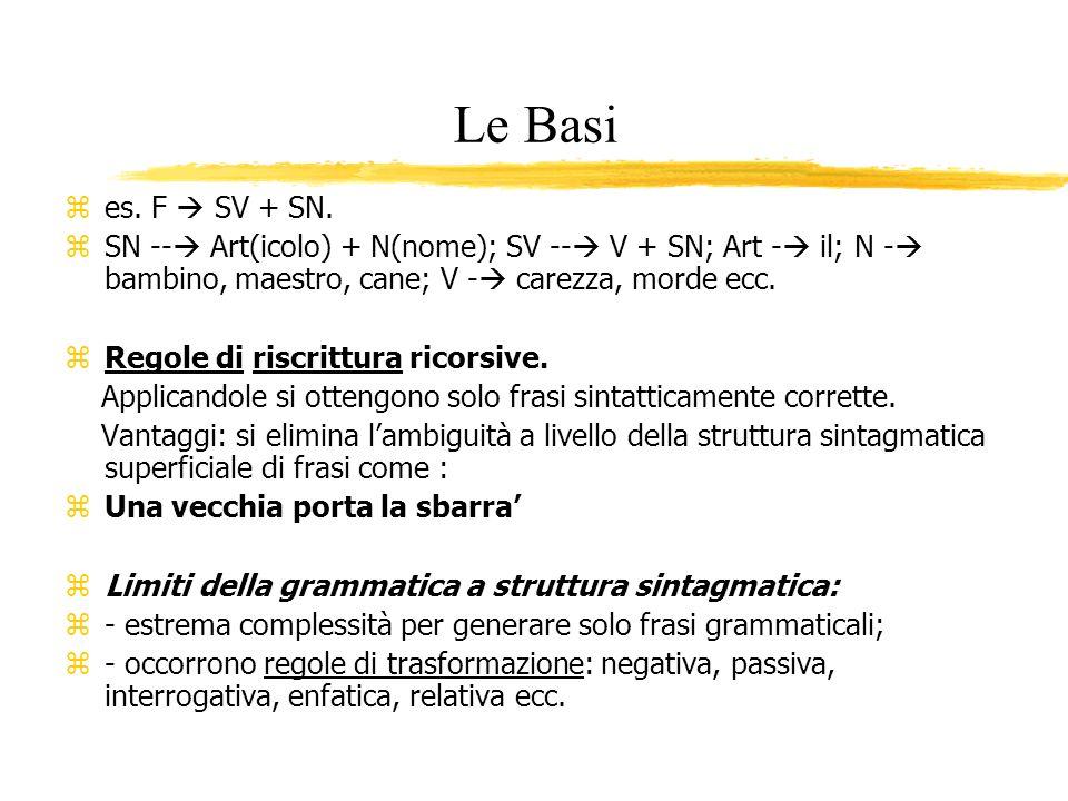 Le Basies. F  SV + SN. SN -- Art(icolo) + N(nome); SV -- V + SN; Art - il; N - bambino, maestro, cane; V - carezza, morde ecc.