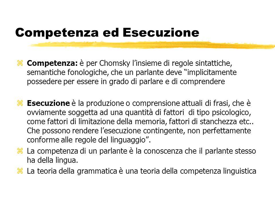 Competenza ed Esecuzione