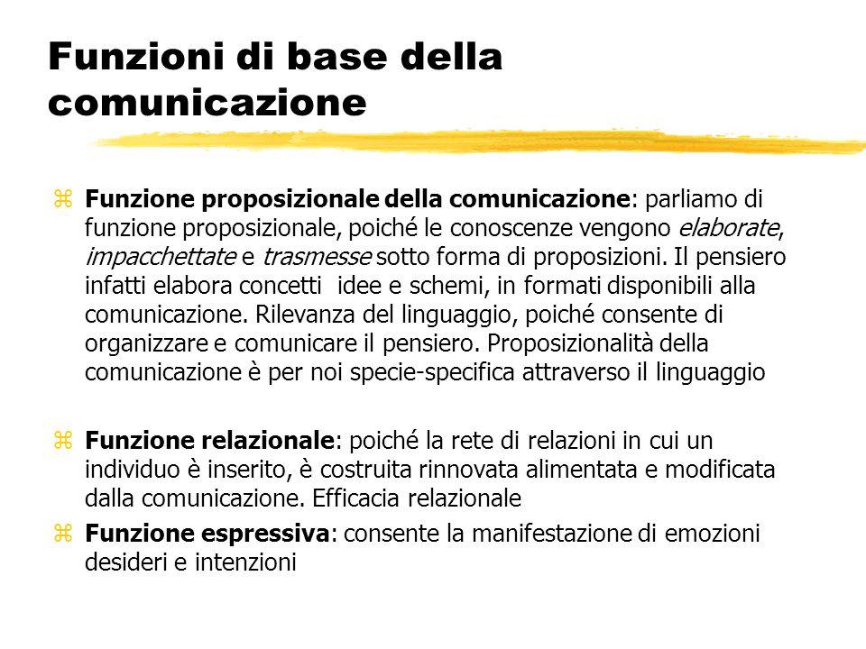 Funzioni di base della comunicazione