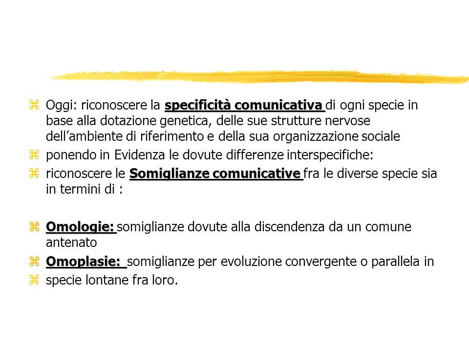Oggi: riconoscere la specificità comunicativa di ogni specie in base alla dotazione genetica, delle sue strutture nervose dell'ambiente di riferimento e della sua organizzazione sociale