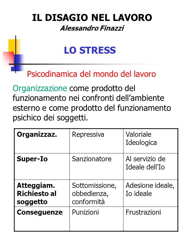 IL DISAGIO NEL LAVORO LO STRESS Psicodinamica del mondo del lavoro
