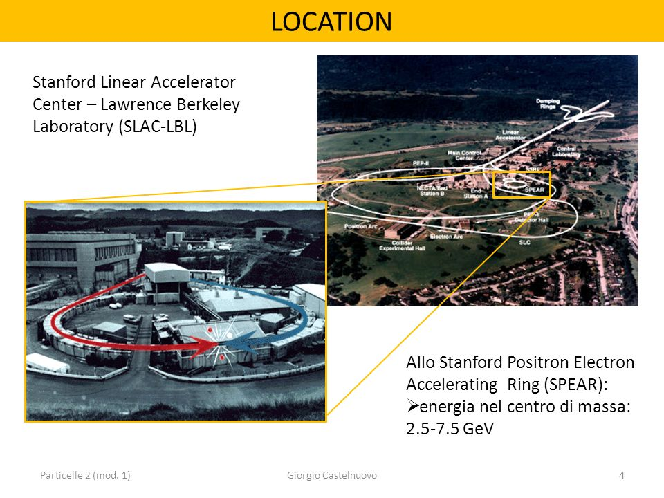 LOCATION Stanford Linear Accelerator Center – Lawrence Berkeley Laboratory (SLAC-LBL) Allo Stanford Positron Electron Accelerating Ring (SPEAR):