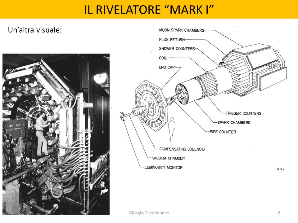 IL RIVELATORE MARK I Un'altra visuale: Particelle 2 (mod. 1)