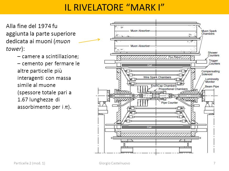 IL RIVELATORE MARK I Alla fine del 1974 fu aggiunta la parte superiore dedicata ai muoni (muon tower):