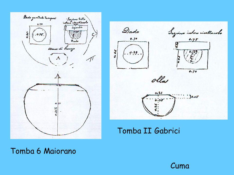 Tomba II Gabrici Tomba 6 Maiorano Cuma