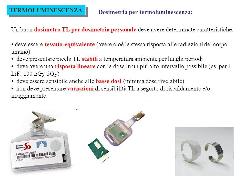 TERMOLUMINESCENZA Dosimetria per termoluminescenza: Un buon dosimetro TL per dosimetria personale deve avere determinate caratteristiche: