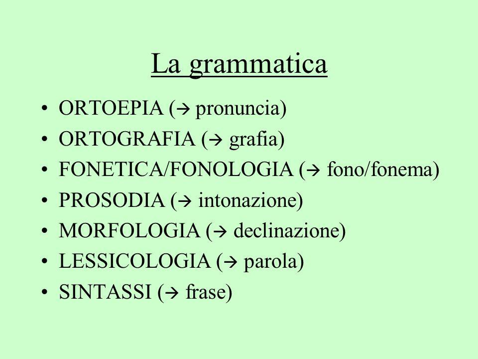 La grammatica ORTOEPIA ( pronuncia) ORTOGRAFIA ( grafia)
