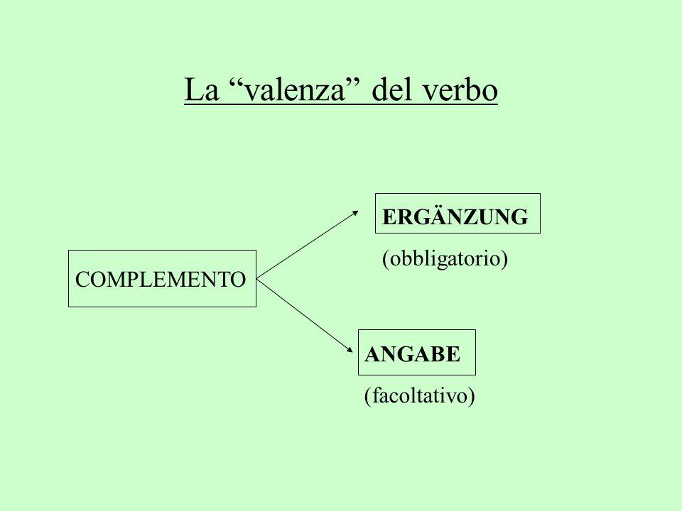 La valenza del verbo ERGÄNZUNG (obbligatorio) COMPLEMENTO ANGABE