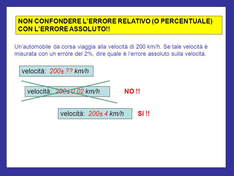 NON CONFONDERE L'ERRORE RELATIVO (O PERCENTUALE) CON L'ERRORE ASSOLUTO!!