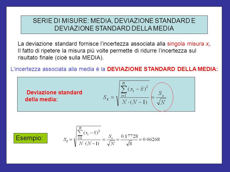 SERIE DI MISURE: MEDIA, DEVIAZIONE STANDARD E DEVIAZIONE STANDARD DELLA MEDIA