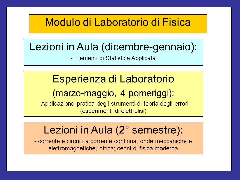 Modulo di Laboratorio di Fisica