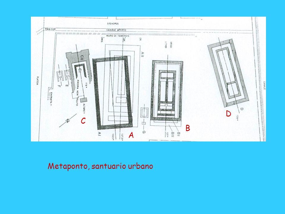 Metaponto, santuario urbano