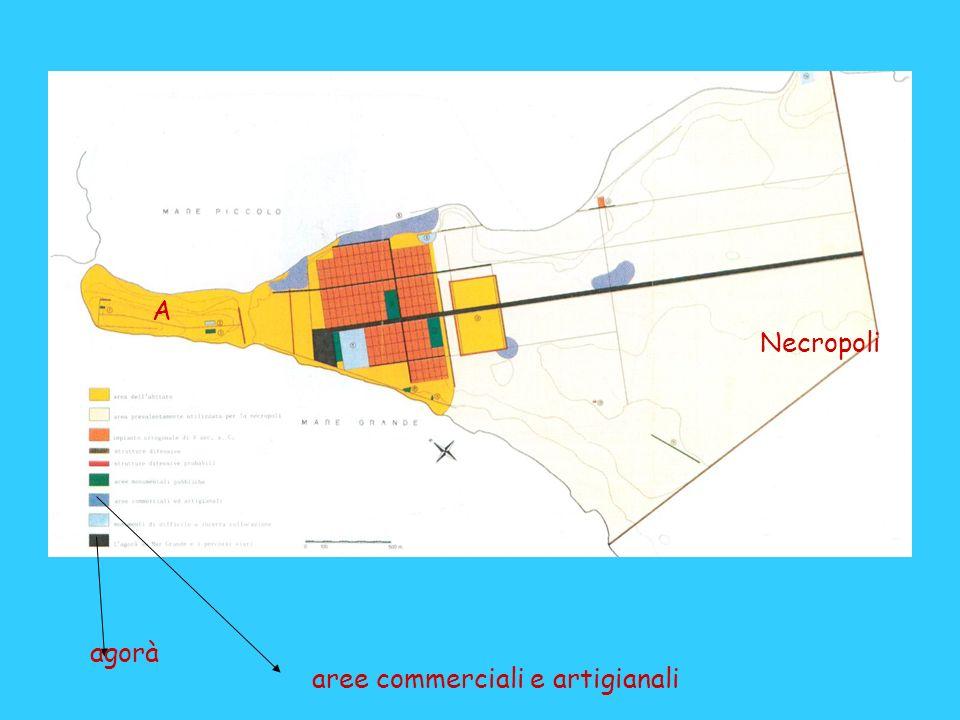 A Necropoli agorà aree commerciali e artigianali