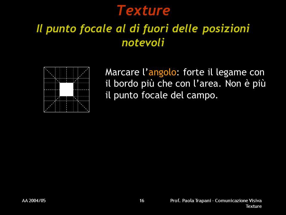 Texture Il punto focale al di fuori delle posizioni notevoli