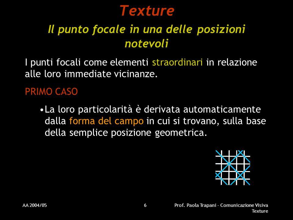 Texture Il punto focale in una delle posizioni notevoli