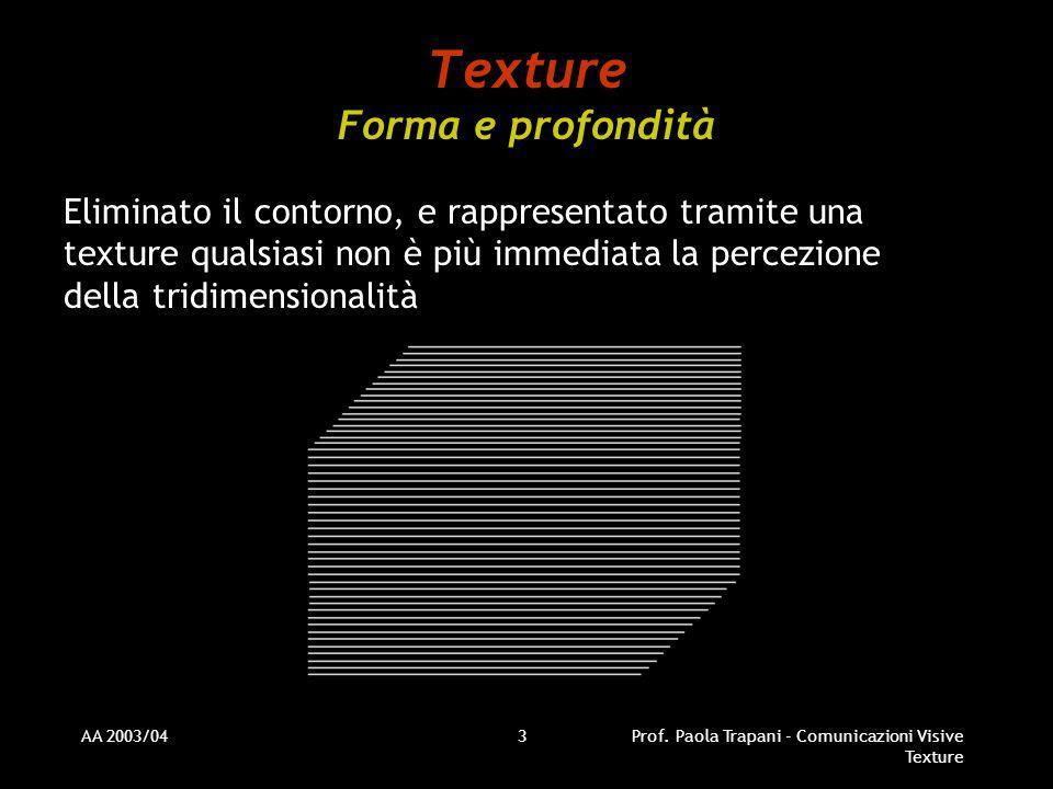 Texture Forma e profondità