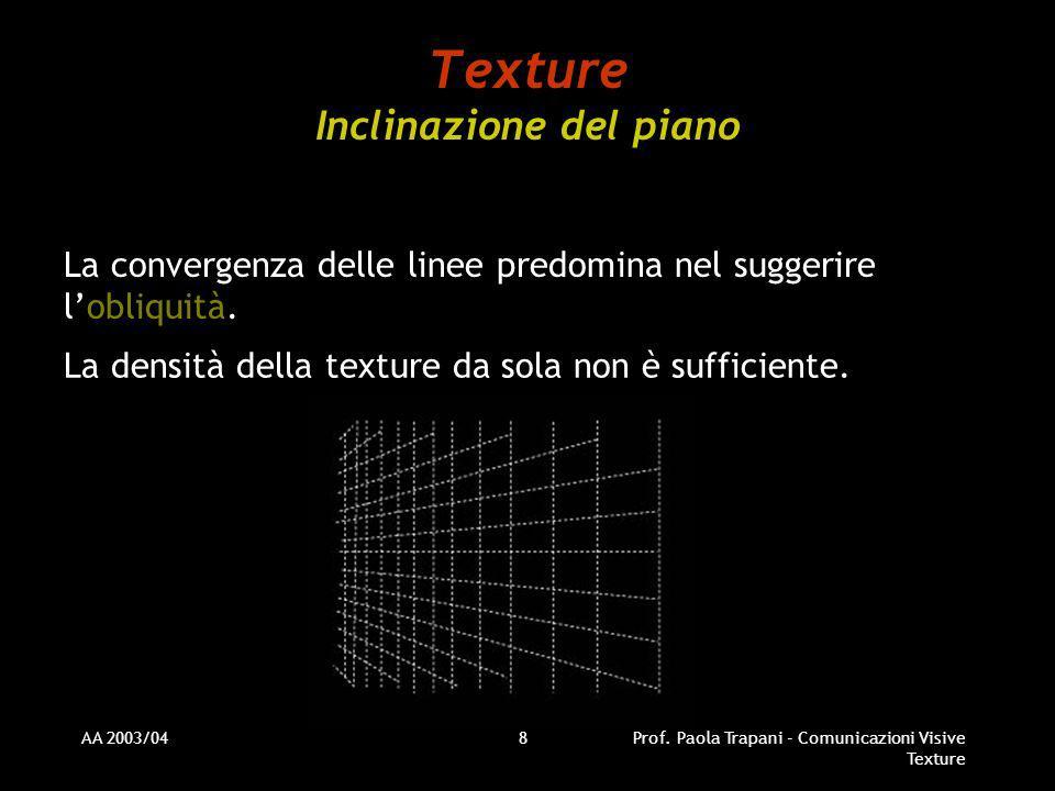 Texture Inclinazione del piano