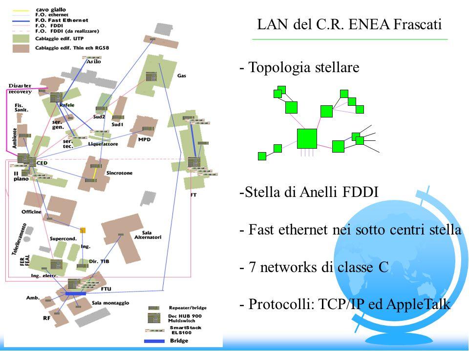 LAN del C.R. ENEA Frascati